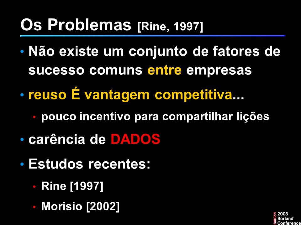 Os Problemas [Rine, 1997] Não existe um conjunto de fatores de sucesso comuns entre empresas. reuso É vantagem competitiva...